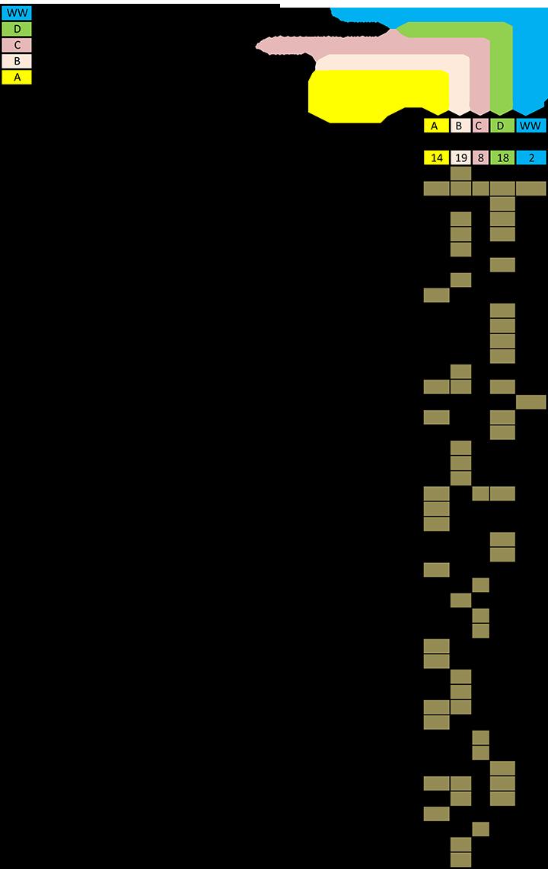 table_1_drazniteli-2